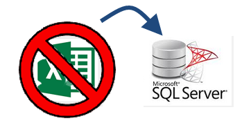 Image of no excel to SQL Server - Costing You a Lot